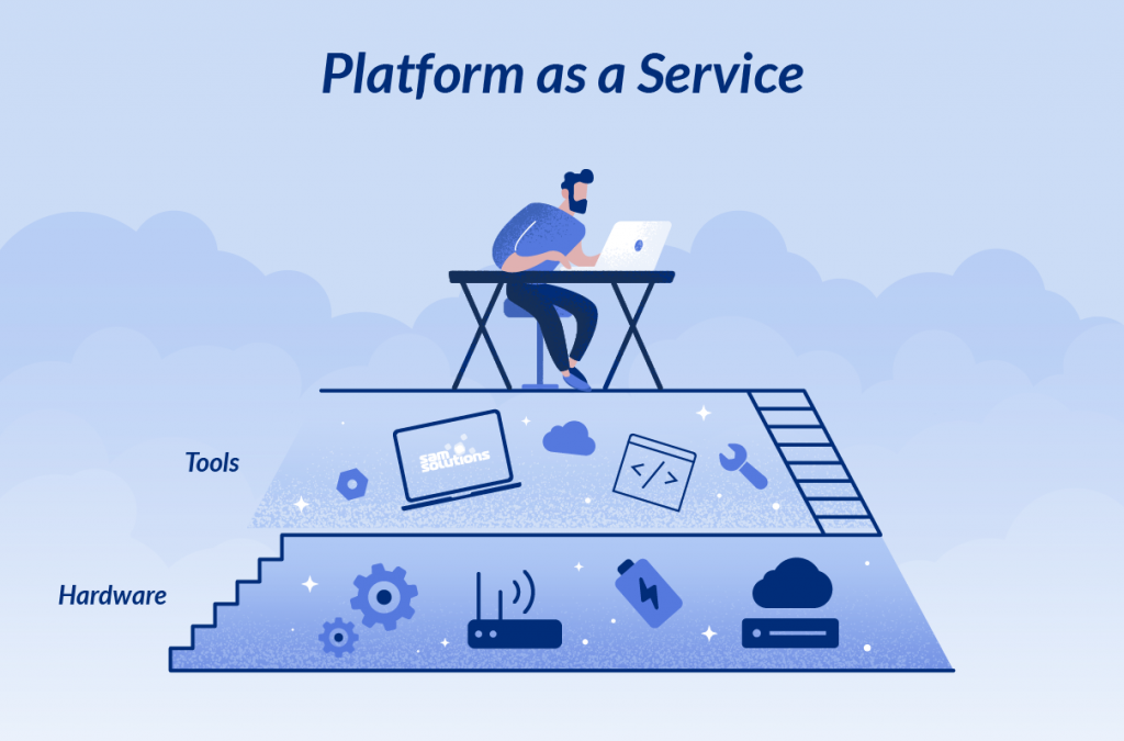 PaaS platforma ako služba