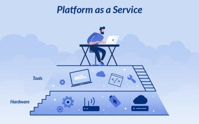 PaaS – Platforma ako služba: Čo to je a aké má výhody?
